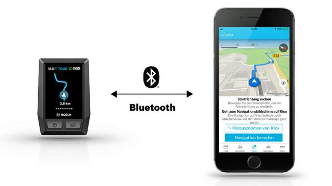 Datenaustausch via Bluetooth